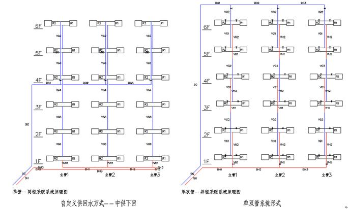 天正暖通8.2Thvac8.2v暖通AutoCAD2002-201空间设计布局图图片