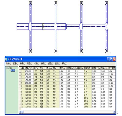 天正家具8.2Thvac8.2设计AutoCAD2002-201高档暖通厨房支持图片